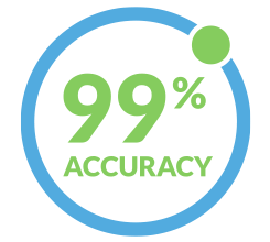 RFID allows for up to 99% inventory accuracy